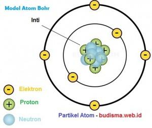 atom-bohr
