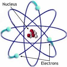 komponen atom