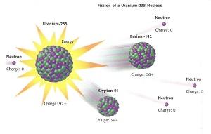 pembelahan uranium 2