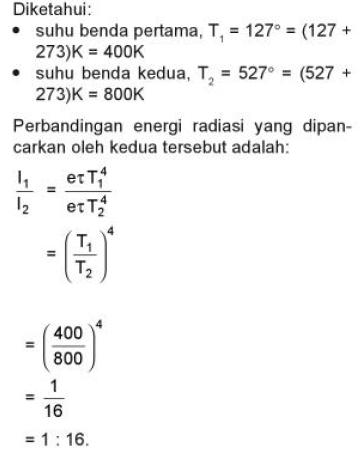 Soal Pembahasan Radiasi Benda Hitam Fisika Usaha321 Net
