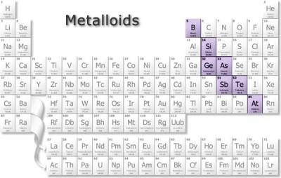 Metaloid dalam tabel periodik