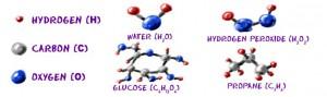 Unsur dasar dapat membentuk molekul yang berbeda
