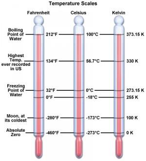 konversi suhu