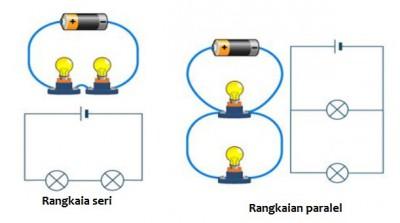 Perbedaan Rangkaian Seri dan paralel