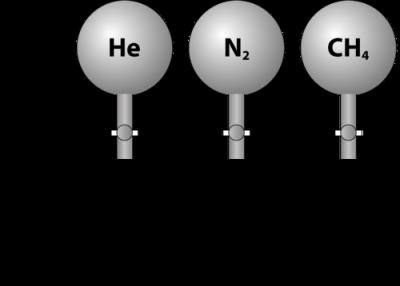 berbagai jenis gas