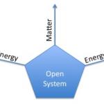 sistem terbuka
