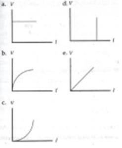 Soal dan Pembahasan Rangkaian Resistor GGL