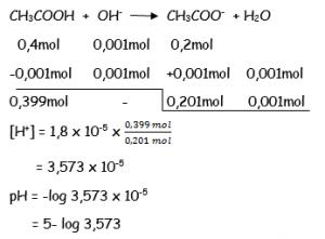 hidrolisis10