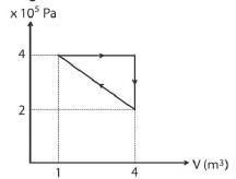 Soal dan pembahasan tentang gas ideal 9