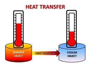 Perbedaan kalor dengan suhu