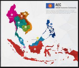 Contoh organisasi kerjasama ekonomi regional