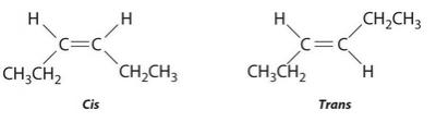 cis-3-heksena dan trans-3-heksena